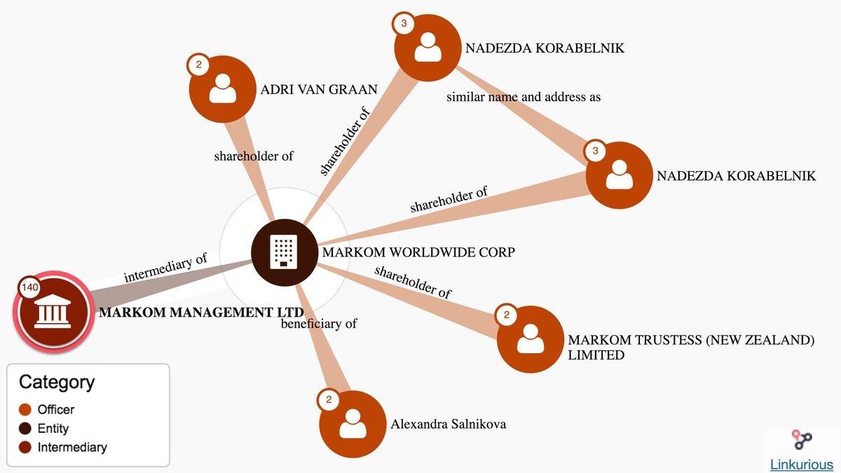 « Panama Papers » : le big data et le journalisme d'investigation
